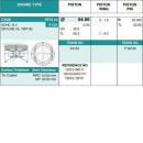 Поршни Nissan Bluebird, Stanza 2.0 CA20 84.5mm (1.5*1.5*4) 0.5